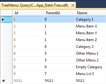 Mapping relational table data to a tree structure in MVC
